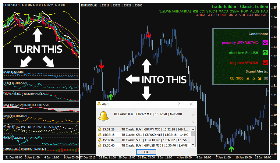 Option trading vomma