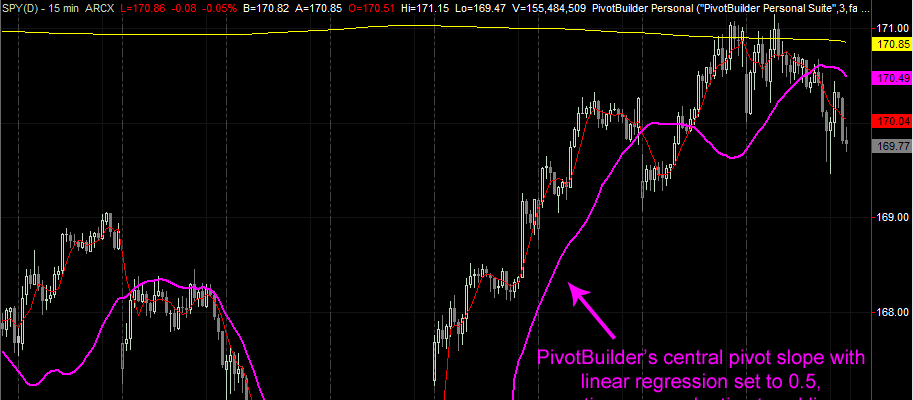 PivotBuilder Trading Suite v1.10 Released