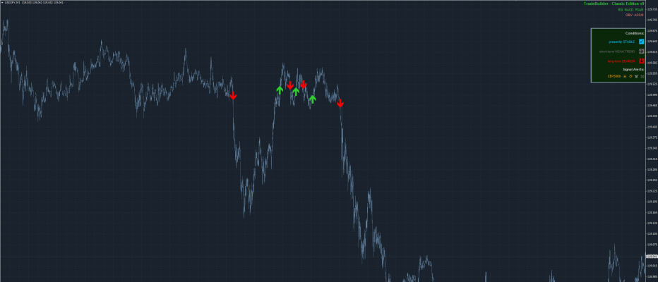 TradeBuilder - Classic Edition v9 Released, introduces brand-new indicator