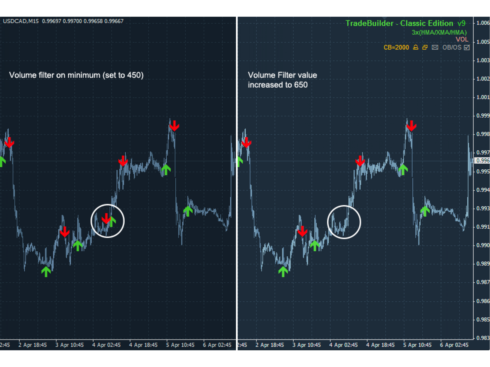 Binary option indicator trade elite v1.0